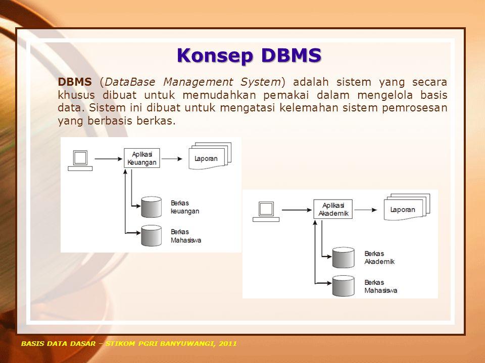Konsep DBMS BASIS DATA DASAR – STIKOM PGRI BANYUWANGI, 2011 DBMS (DataBase Management System) adalah sistem yang secara khusus dibuat untuk memudahkan