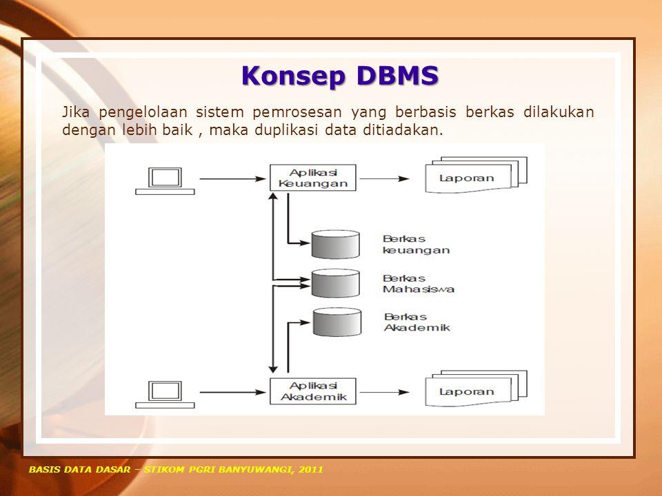 Konsep DBMS BASIS DATA DASAR – STIKOM PGRI BANYUWANGI, 2011 Jika pengelolaan sistem pemrosesan yang berbasis berkas dilakukan dengan lebih baik, maka