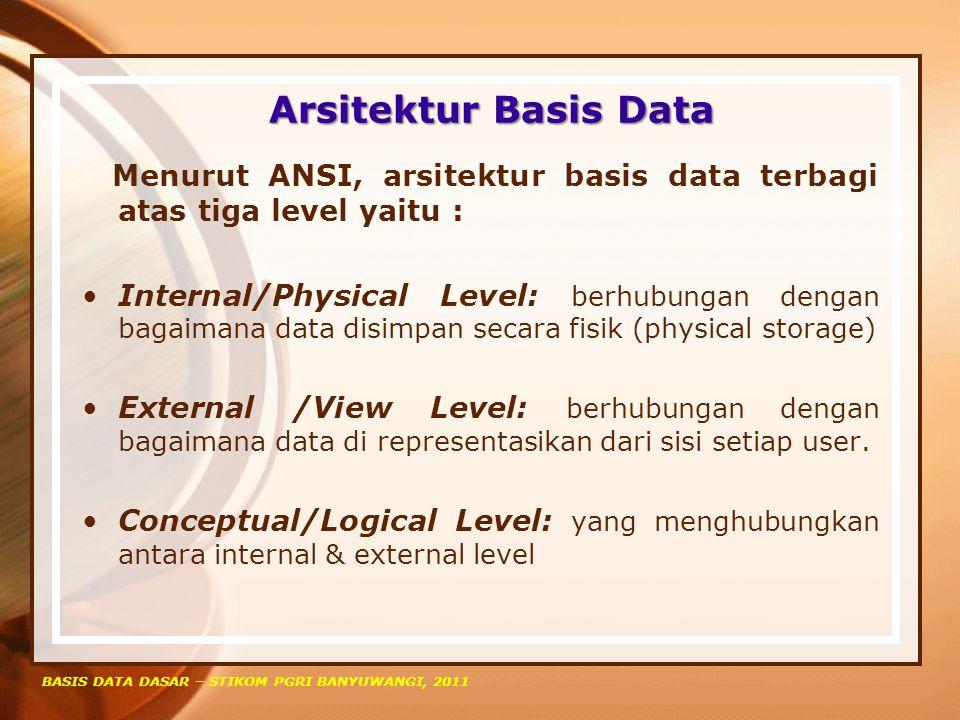 Arsitektur Basis Data Menurut ANSI, arsitektur basis data terbagi atas tiga level yaitu : Internal/Physical Level: berhubungan dengan bagaimana data d