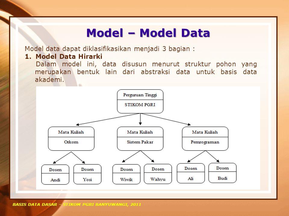 Model – Model Data BASIS DATA DASAR – STIKOM PGRI BANYUWANGI, 2011 Model data dapat diklasifikasikan menjadi 3 bagian : 1.Model Data Hirarki Dalam mod