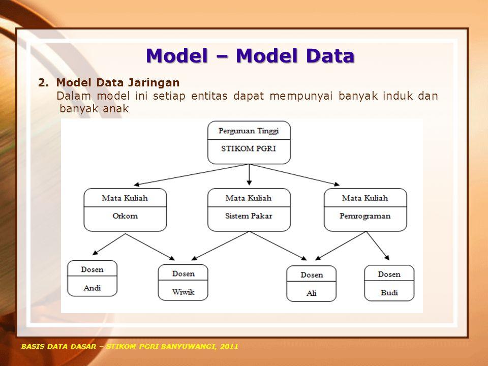 Model – Model Data BASIS DATA DASAR – STIKOM PGRI BANYUWANGI, 2011 2.Model Data Jaringan Dalam model ini setiap entitas dapat mempunyai banyak induk d