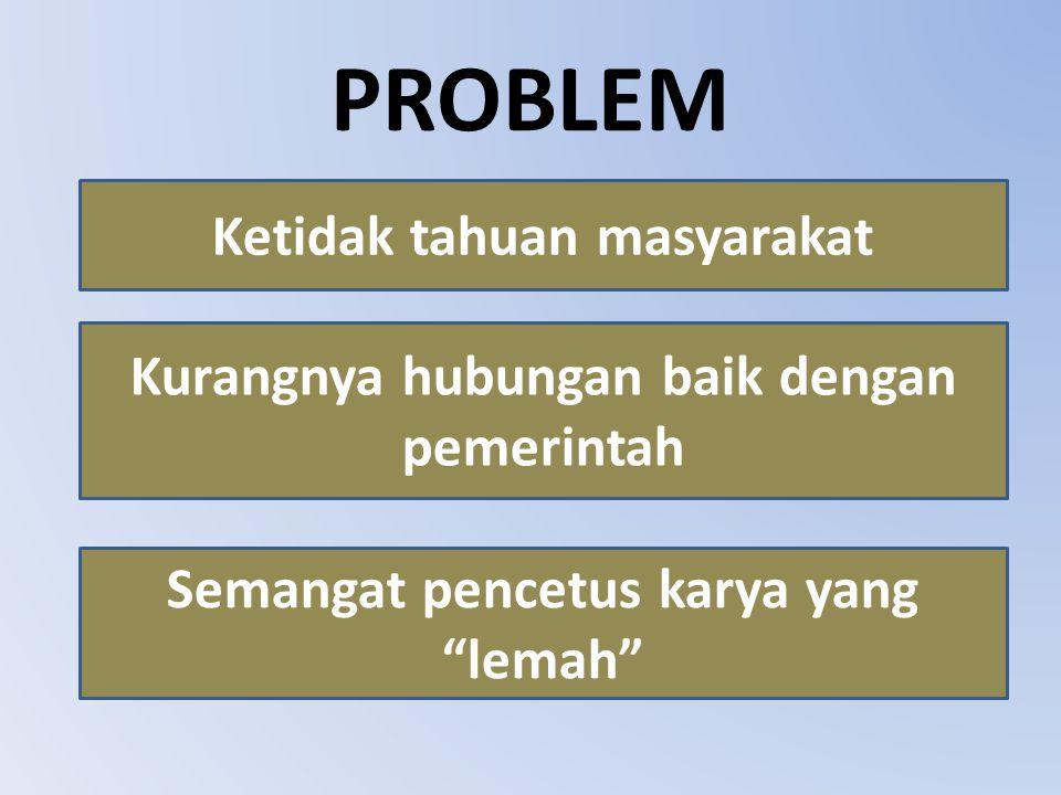PROBLEM Ketidak tahuan masyarakat Kurangnya hubungan baik dengan pemerintah Semangat pencetus karya yang lemah