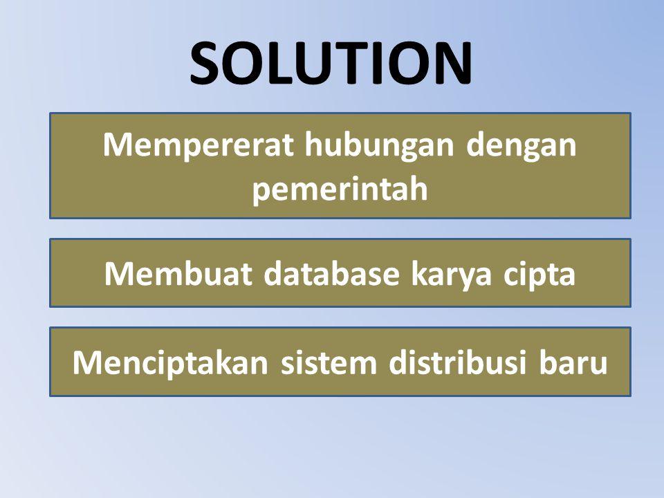 SOLUTION Mempererat hubungan dengan pemerintah Membuat database karya cipta Menciptakan sistem distribusi baru