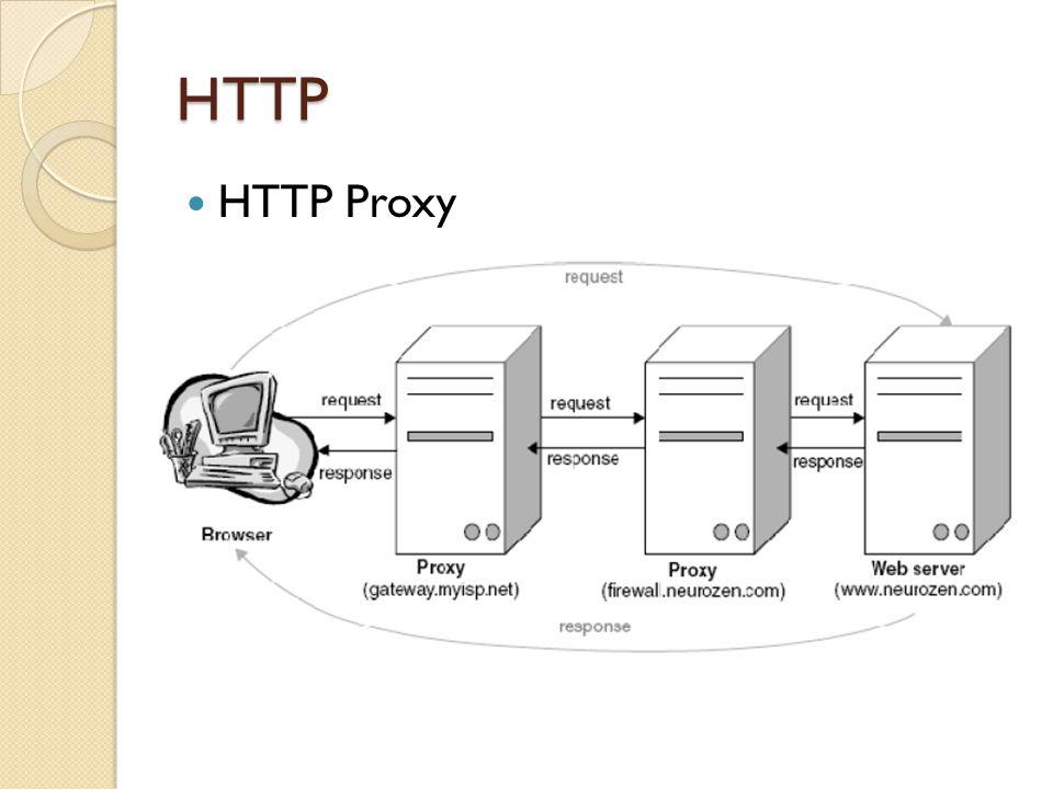 HTTP HTTP Proxy