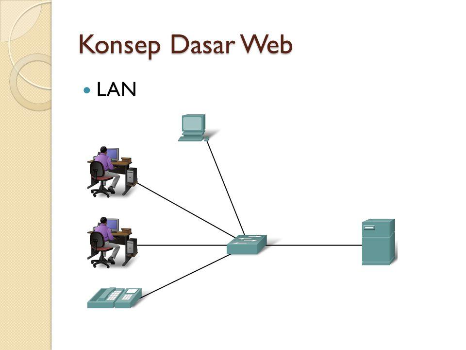 Konsep Dasar Web WAN
