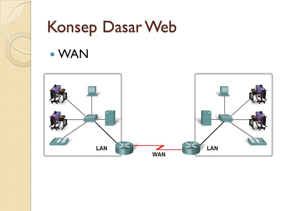 HTTP HTTP (HyperText Transfer Protocol) adalah protokol yang dipergunakan untuk mentransfer dokumen dalam World Wide Web (WWW).