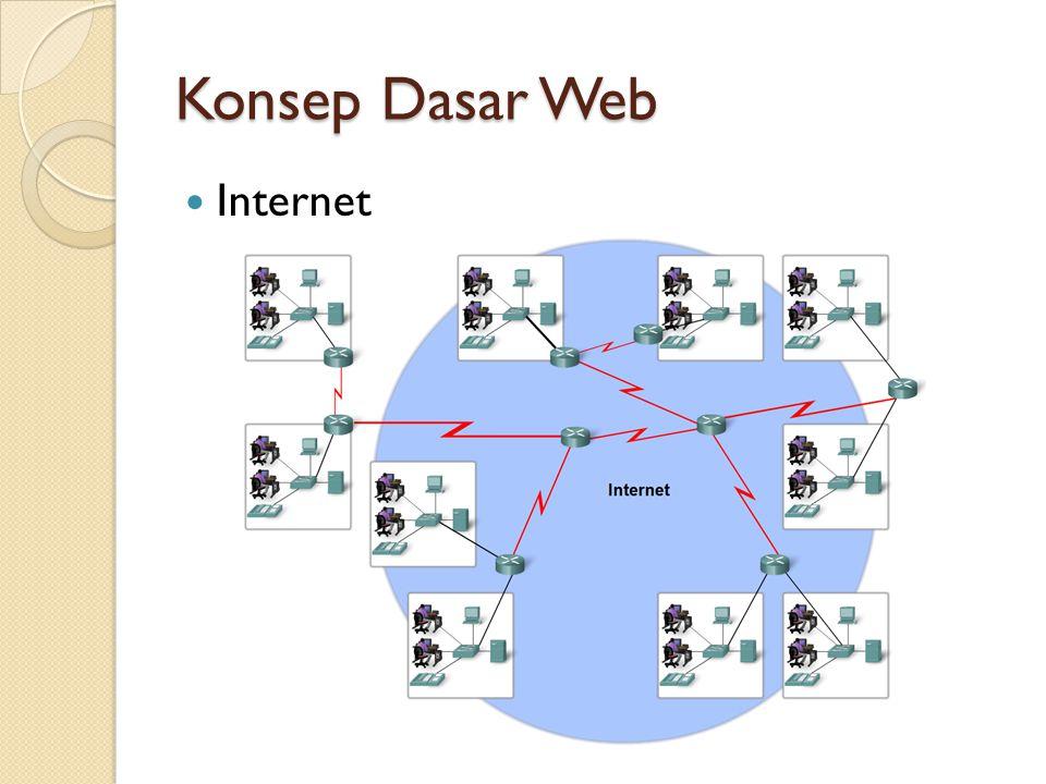 Konsep Dasar Web Internet vs Web Internet menyediakan infrastruktur dari transmisi informasi melalui jaringan Web berisi interlinked information (web pages)