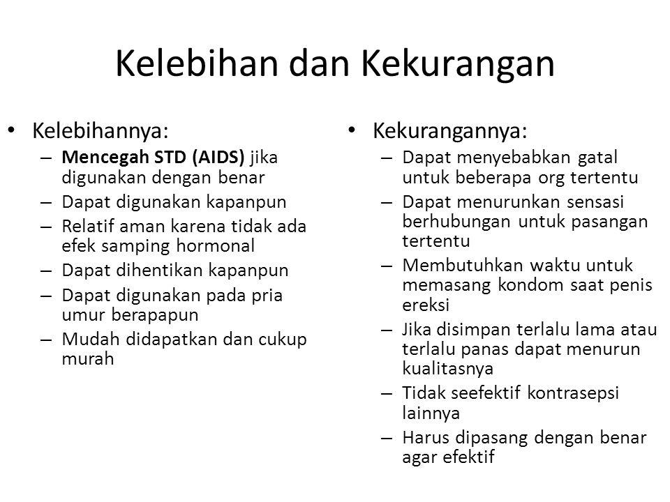Kelebihan dan Kekurangan Kelebihannya: – Mencegah STD (AIDS) jika digunakan dengan benar – Dapat digunakan kapanpun – Relatif aman karena tidak ada ef
