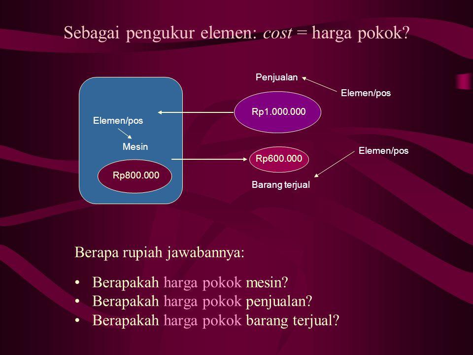 Sebagai pengukur elemen: cost = harga pokok? Rp1.000.000 Rp600.000 Rp800.000 Mesin Penjualan Barang terjual Elemen/pos Berapa rupiah jawabannya: Berap