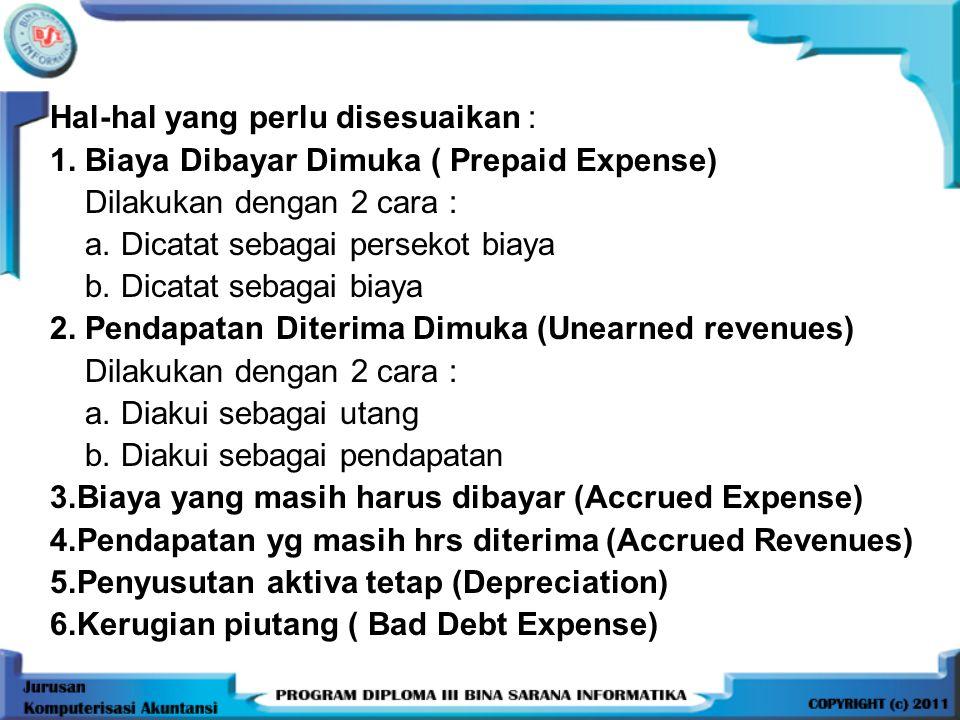 Hal-hal yang perlu disesuaikan : 1. Biaya Dibayar Dimuka ( Prepaid Expense) Dilakukan dengan 2 cara : a. Dicatat sebagai persekot biaya b. Dicatat seb