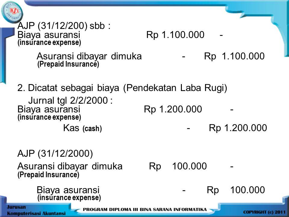 AJP (31/12/200) sbb : Biaya asuransi Rp 1.100.000- (insurance expense) Asuransi dibayar dimuka - Rp 1.100.000 (Prepaid Insurance) 2. Dicatat sebagai b
