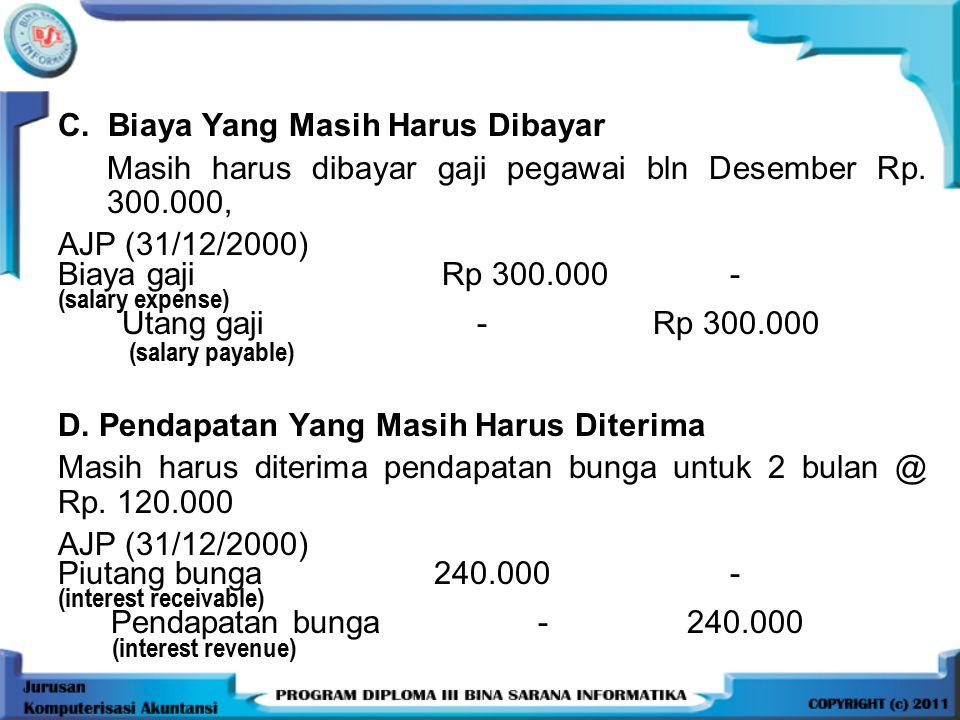 C.Biaya Yang Masih Harus Dibayar Masih harus dibayar gaji pegawai bln Desember Rp.