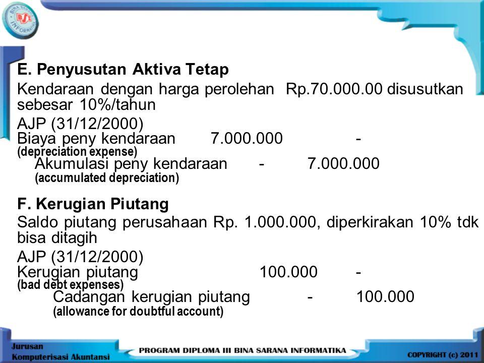 E. Penyusutan Aktiva Tetap Kendaraan dengan harga perolehan Rp.70.000.00 disusutkan sebesar 10%/tahun AJP (31/12/2000) Biaya peny kendaraan7.000.000-