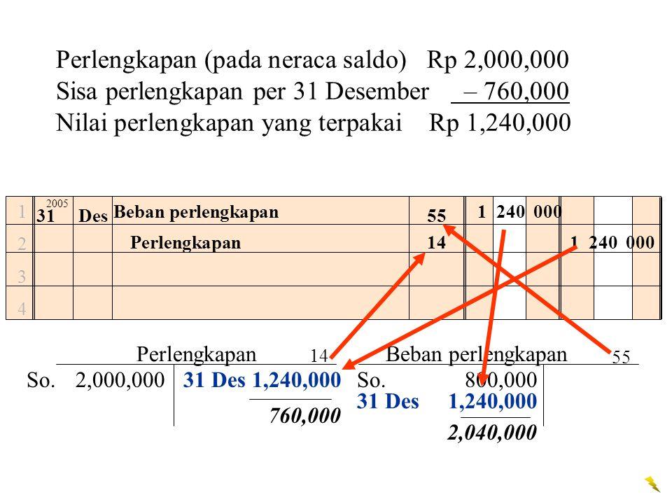 12341234 Beban perlengkapan1 240 000 Perlengkapan1 240 000 Perlengkapan (pada neraca saldo) Rp 2,000,000 Sisa perlengkapan per 31 Desember – 760,000 N