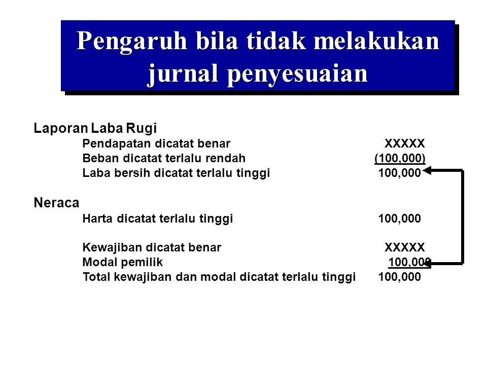 Pengaruh bila tidak melakukan jurnal penyesuaian Laporan Laba Rugi Pendapatan dicatat benar XXXXX Beban dicatat terlalu rendah(100,000) Laba bersih di