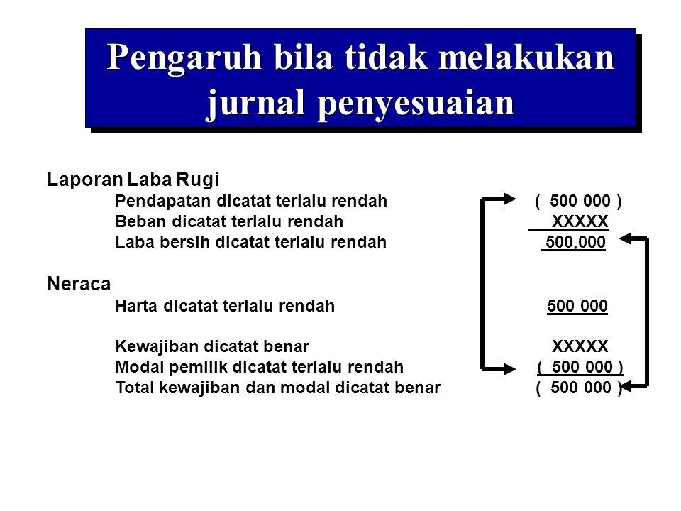 Pengaruh bila tidak melakukan jurnal penyesuaian Laporan Laba Rugi Pendapatan dicatat terlalu rendah ( 500 000 ) Beban dicatat terlalu rendah XXXXX La