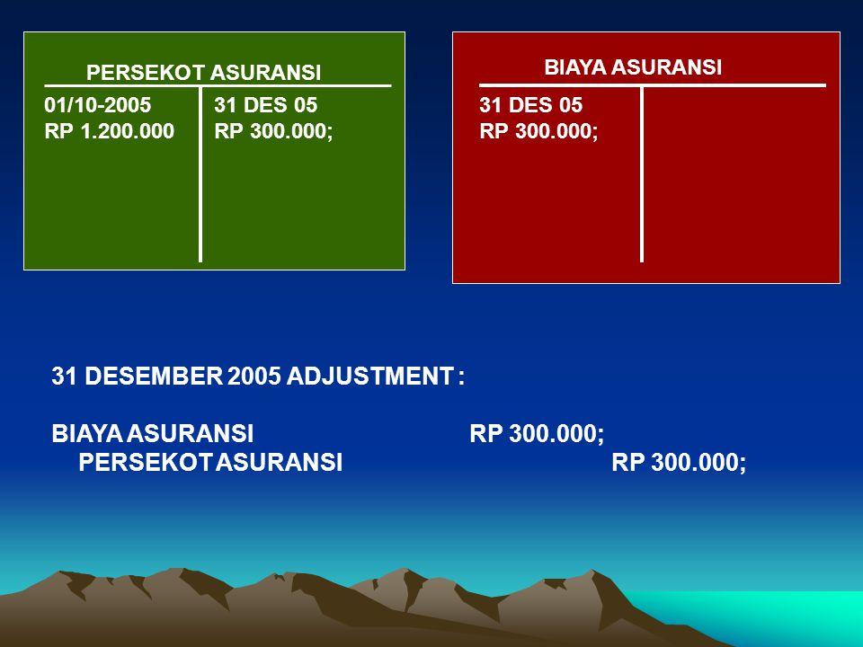 PERSEKOT ASURANSI 01/10-2005 RP 1.200.000 31 DESEMBER 2005 ADJUSTMENT : BIAYA ASURANSI RP 300.000; PERSEKOT ASURANSI RP 300.000; BIAYA ASURANSI 31 DES