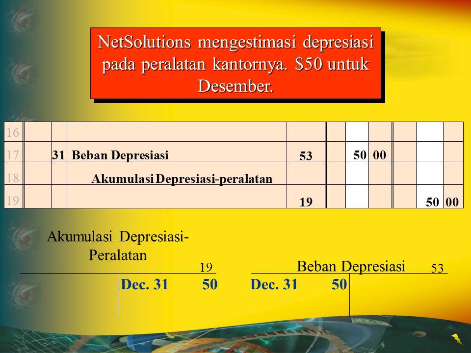 NetSolutions mengestimasi depresiasi pada peralatan kantornya. $50 untuk Desember. 16 17 18 19 Akumulasi Depresiasi-peralatan 50 00 Dec. 3150 19 Beban