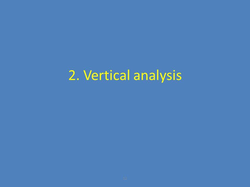 12 2. Vertical analysis