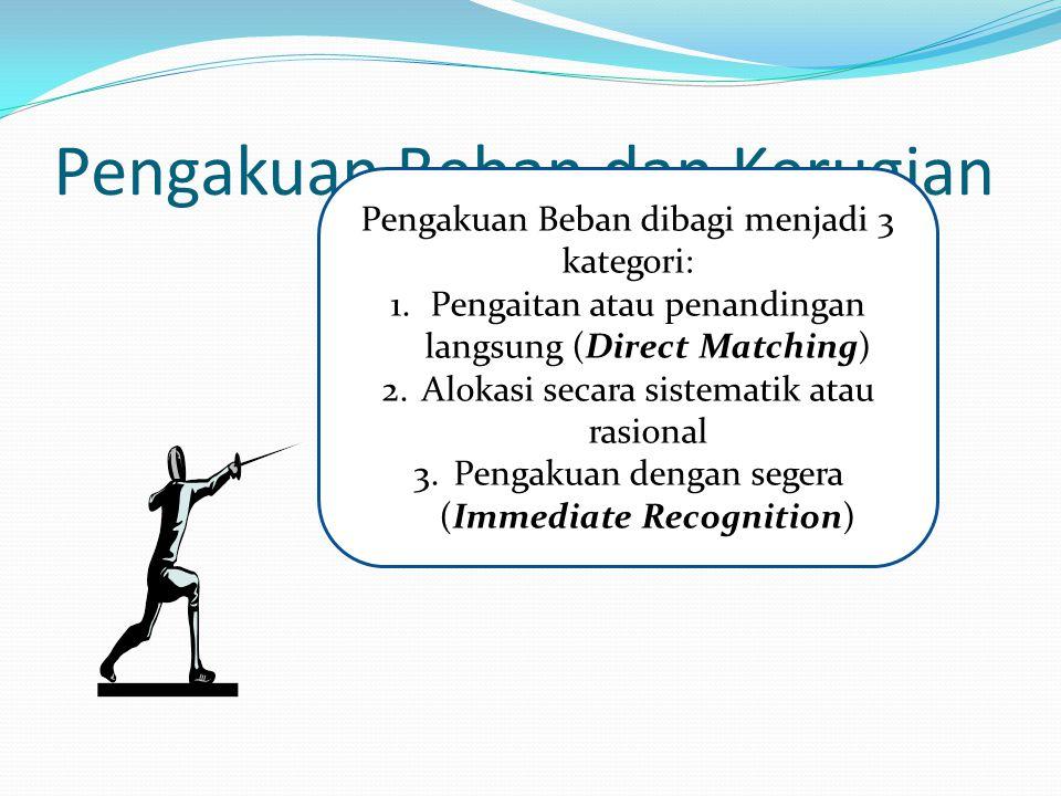 Pengakuan Beban dan Kerugian Pengakuan Beban dibagi menjadi 3 kategori: 1.Pengaitan atau penandingan langsung (Direct Matching) 2.Alokasi secara siste