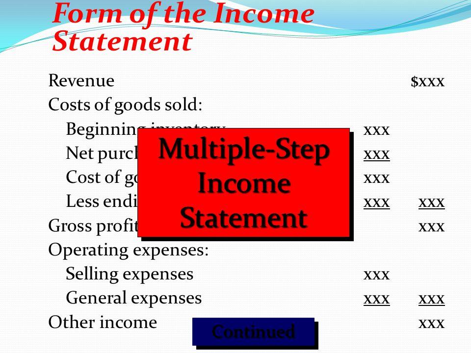 Revenue$xxx Costs of goods sold: Beginning inventoryxxx Net purchasesxxx Cost of goods available for salexxx Less ending inventoryxxxxxx Gross profit