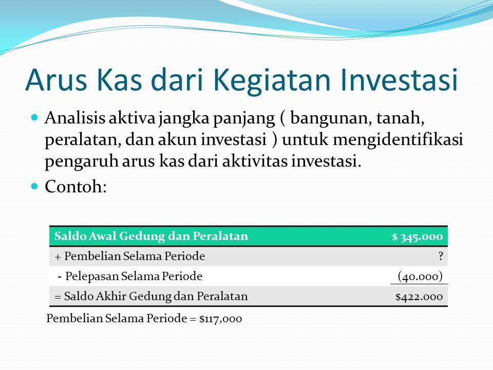 Arus Kas dari Kegiatan Investasi Analisis aktiva jangka panjang ( bangunan, tanah, peralatan, dan akun investasi ) untuk mengidentifikasi pengaruh aru