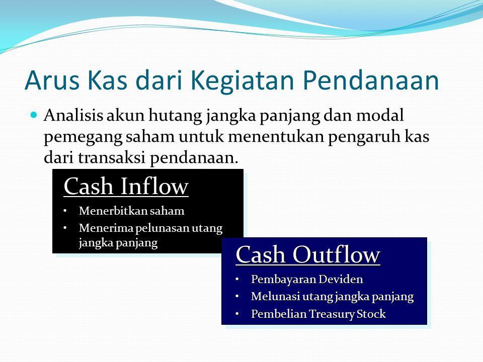 Arus Kas dari Kegiatan Pendanaan Analisis akun hutang jangka panjang dan modal pemegang saham untuk menentukan pengaruh kas dari transaksi pendanaan.