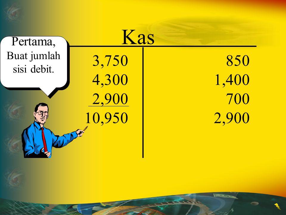 Kas 3,750 4,300 2,900 850 1,400 700 2,900 10,950 Pertama, Buat jumlah sisi debit.