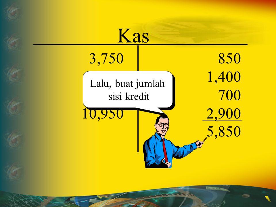 850 1,400 700 2,900 Kas 3,750 4,300 2,900 10,950 5,850 Lalu, buat jumlah sisi kredit Lalu, buat jumlah sisi kredit