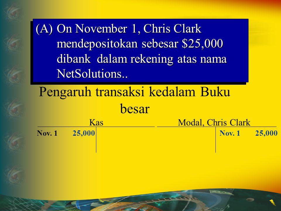 (A)On November 1, Chris Clark mendepositokan sebesar $25,000 dibank dalam rekening atas nama NetSolutions.. Pengaruh transaksi kedalam Buku besar Kas