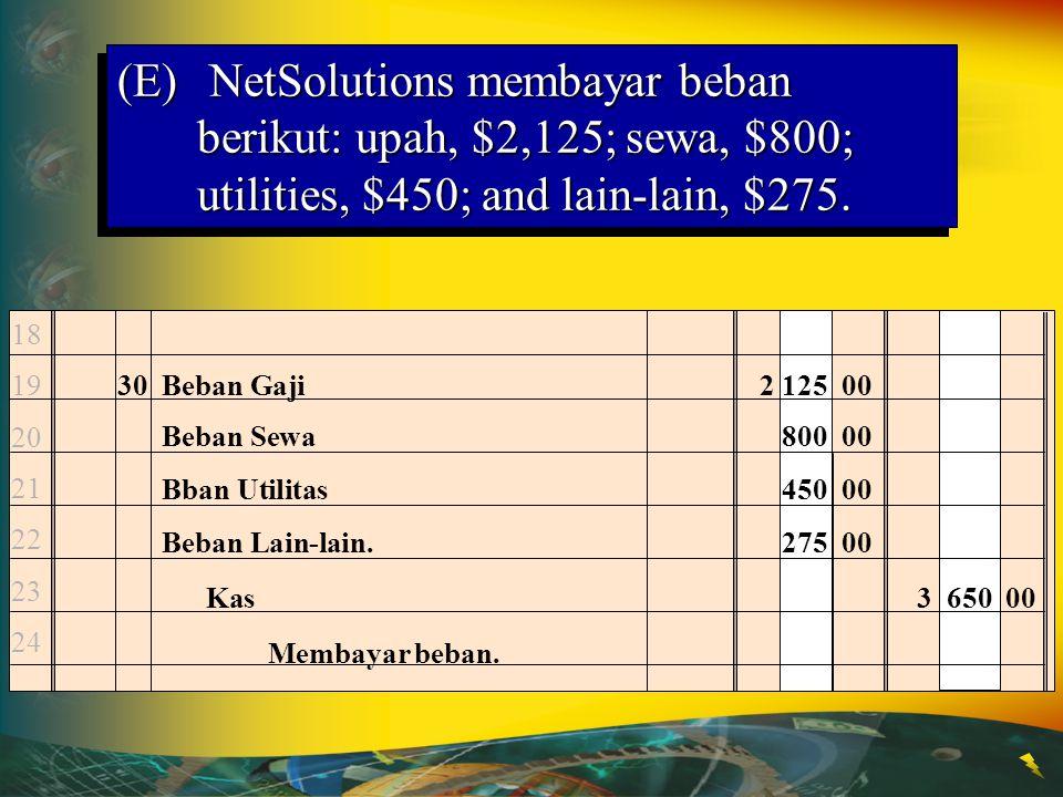 (E) NetSolutions membayar beban berikut: upah, $2,125; sewa, $800; utilities, $450; and lain-lain, $275. 30 Beban Gaji2 125 00 Beban Sewa800 00 Bban U