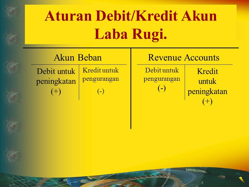 Kredit untuk peningkatan (+) Kredit untuk pengurangan (-) Debit untuk peningkatan (+) Debit untuk pengurangan (-) Akun Beban Revenue Accounts Aturan D