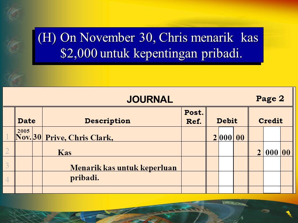 Post. Ref. JOURNAL DateDescriptionDebitCredit Page 2 12341234 Nov.30 2005 Prive, Chris Clark,2 000 00 Kas2 000 00 Menarik kas untuk keperluan pribadi.