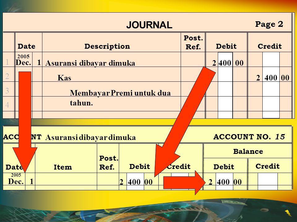 Post. Ref. JOURNAL DateDescriptionDebitCredit Page 2 12341234 Dec.1 2005 Asuransi dibayar dimuka 2 400 00 Kas 2 400 00 ACCOUNT Asuransi dibayar dimuka
