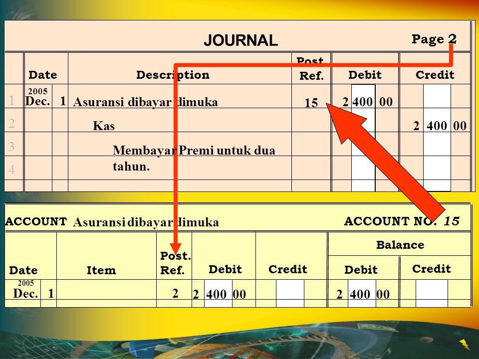Post. Ref. JOURNAL DateDescriptionDebitCredit Page 2 12341234 Dec.1 2005 Asuransi dibayar dimuka 2 400 00 Kas2 400 00 ACCOUNT Asuransi dibayar dimuka
