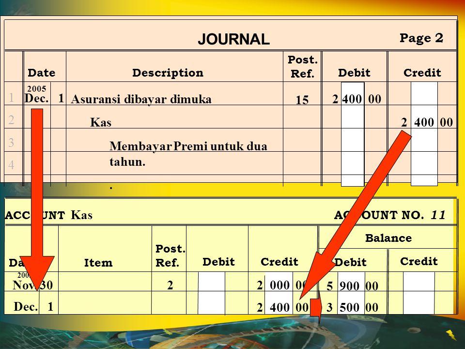 Post. Ref. JOURNAL DateDescriptionDebitCredit Page 2 12341234 Dec.1 2005 Asuransi dibayar dimuka 2 400 00 Kas 2 400 00 Membayar Premi untuk dua tahun.