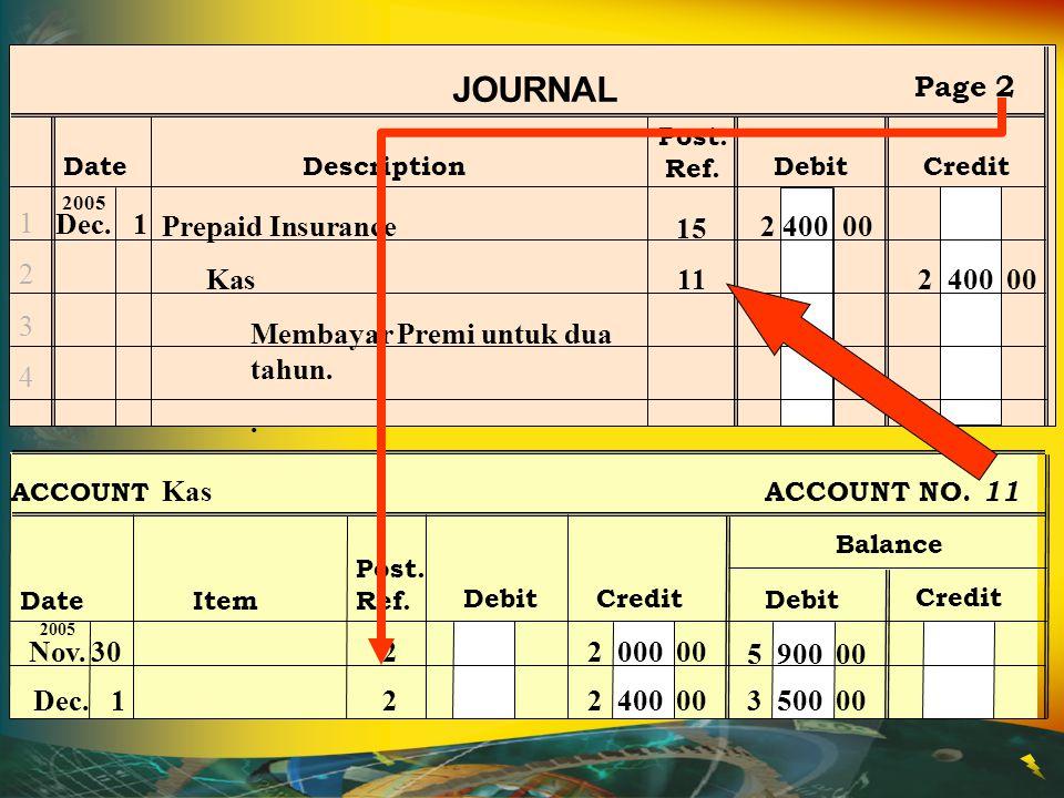 Post. Ref. JOURNAL DateDescriptionDebitCredit Page 2 12341234 Dec.1 2005 Prepaid Insurance2 400 00 Kas 2 400 00 Membayar Premi untuk dua tahun.. 15 AC