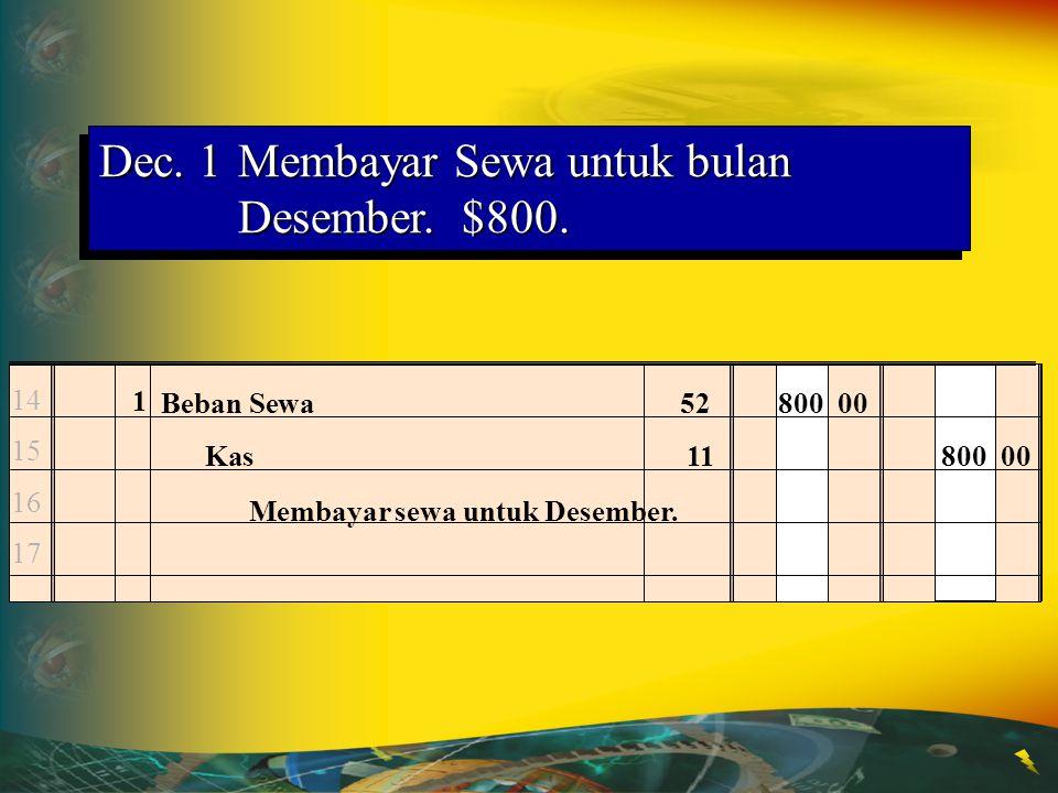 14 15 16 17 1 Beban Sewa52800 00 Kas11800 00 Membayar sewa untuk Desember. Dec. 1Membayar Sewa untuk bulan Desember. $800.