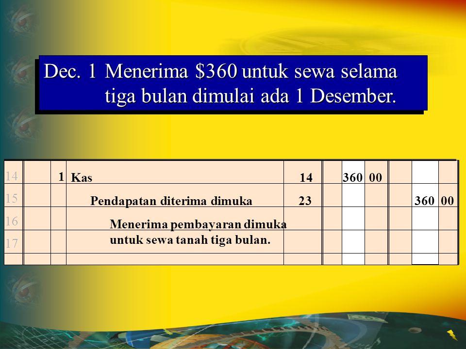 14 15 16 17 1 Kas14360 00 Pendapatan diterima dimuka23360 00 Menerima pembayaran dimuka untuk sewa tanah tiga bulan. Dec. 1Menerima $360 untuk sewa se