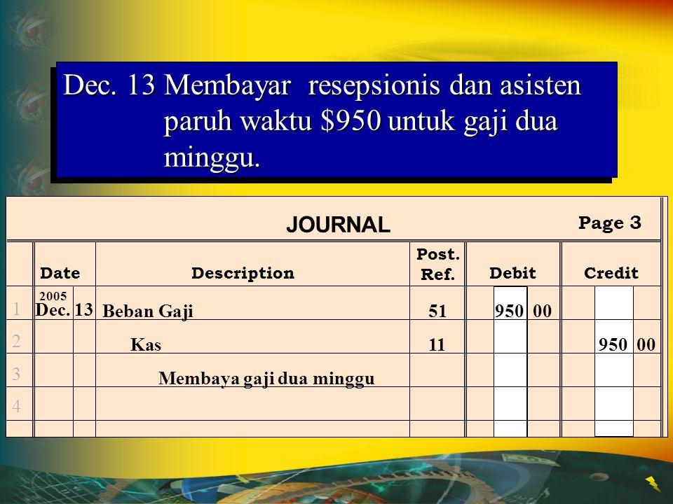 Dec. 13Membayar resepsionis dan asisten paruh waktu $950 untuk gaji dua minggu. Post. Ref. JOURNAL DateDescriptionDebitCredit Page 3 12341234 Dec.13 2