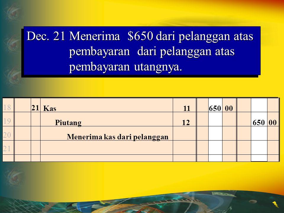 Dec. 21Menerima $650 dari pelanggan atas pembayaran dari pelanggan atas pembayaran utangnya. 18 19 20 21 Kas11650 00 Piutang12650 00 Menerima kas dari