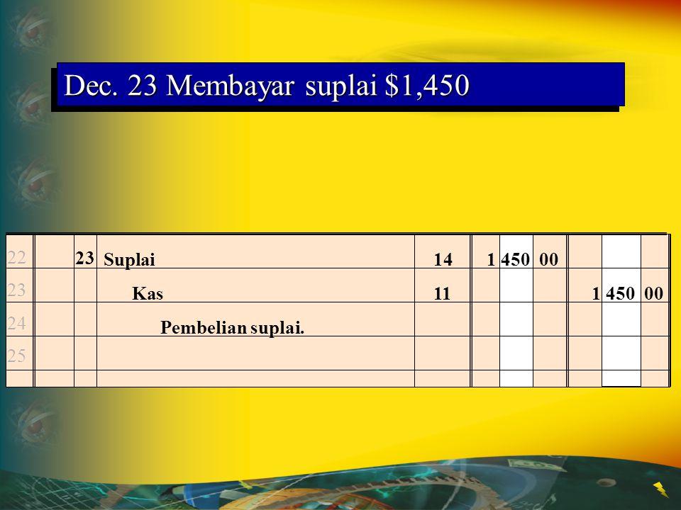 Dec. 23Membayar suplai $1,450 22 23 24 25 23 Suplai141 450 00 Kas111 450 00 Pembelian suplai.