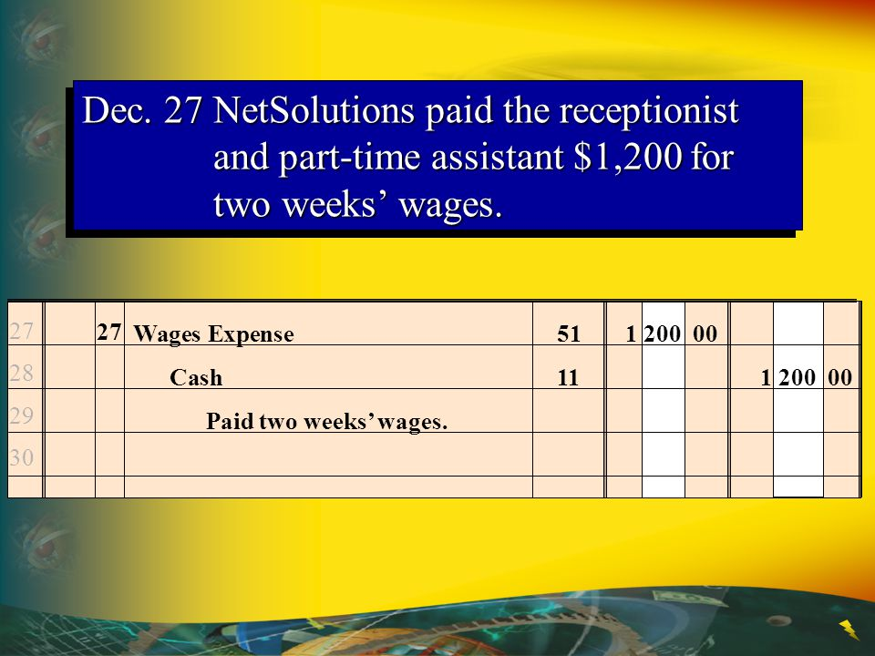 Dec.27NetSolutions paid the receptionist and part-time assistant $1,200 for two weeks' wages.