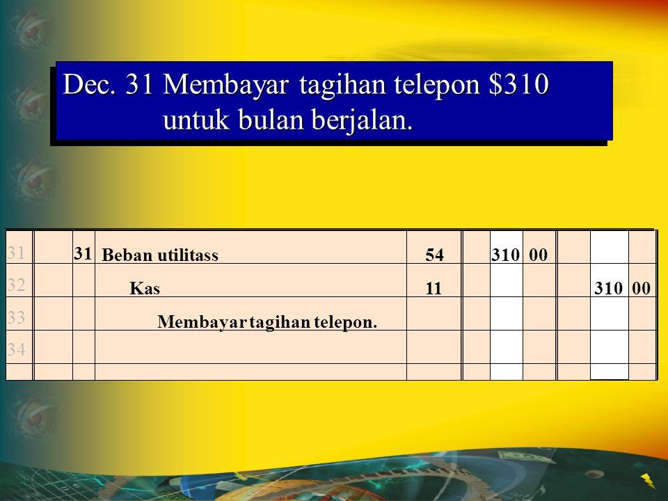 Dec. 31Membayar tagihan telepon $310 untuk bulan berjalan. 31 32 33 34 31 Beban utilitass 54310 00 Kas11310 00 Membayar tagihan telepon.