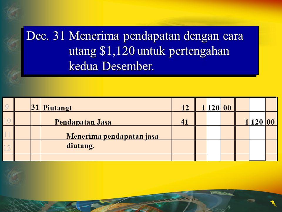 Dec. 31Menerima pendapatan dengan cara utang $1,120 untuk pertengahan kedua Desember. 9 10 11 12 31 Piutangt121 120 00 Pendapatan Jasa411 120 00 Mener