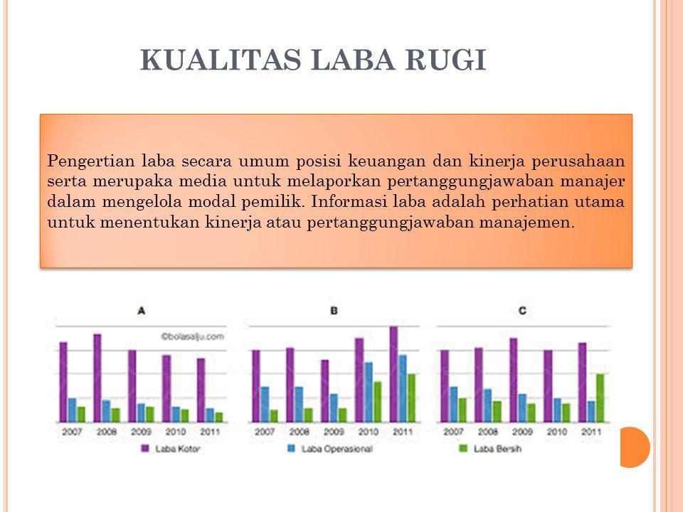 KUALITAS LABA RUGI Pengertian laba secara umum posisi keuangan dan kinerja perusahaan serta merupaka media untuk melaporkan pertanggungjawaban manajer dalam mengelola modal pemilik.