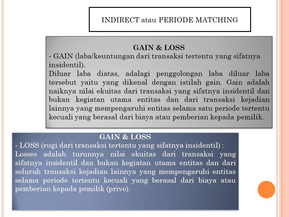 INDIRECT atau PERIODE MATCHING LABA RUGI Menurut Committee on Terminology, laba adalah jumlah yang berasal dari pengurangan harga pokok produksi, biaya lain, dan kerugian dari penghasilan atau penghasilan operasi.
