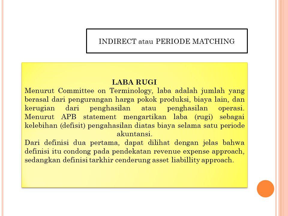 LABA RUGI Pengakuan Penghasilan Kapan revenue dianggap sebagai penghasilan.