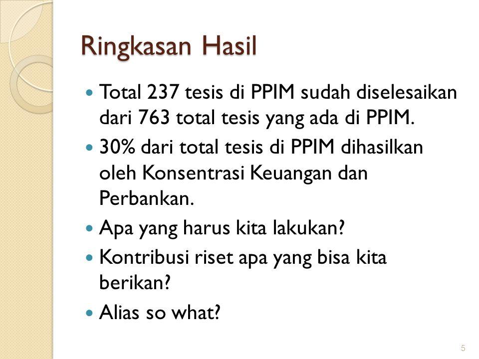 Ringkasan Hasil Total 237 tesis di PPIM sudah diselesaikan dari 763 total tesis yang ada di PPIM. 30% dari total tesis di PPIM dihasilkan oleh Konsent
