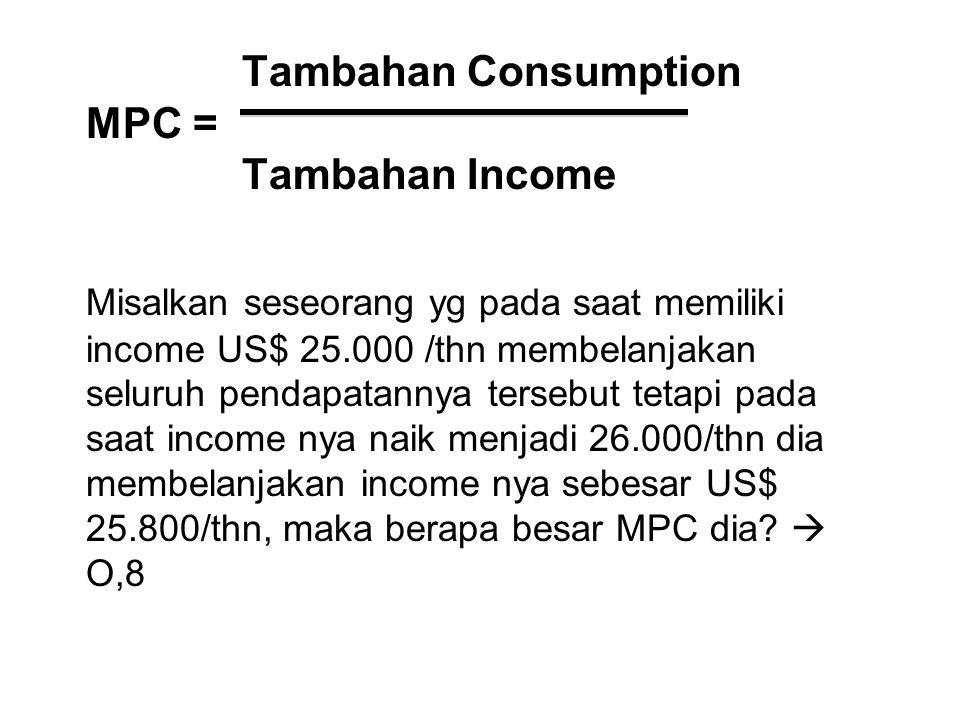 Tambahan Consumption MPC = Tambahan Income Misalkan seseorang yg pada saat memiliki income US$ 25.000 /thn membelanjakan seluruh pendapatannya tersebut tetapi pada saat income nya naik menjadi 26.000/thn dia membelanjakan income nya sebesar US$ 25.800/thn, maka berapa besar MPC dia.
